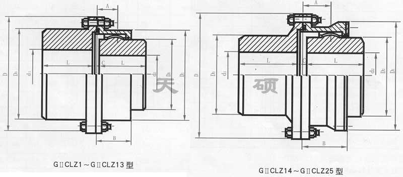 GⅡCLZ型<strong>鼓形齿式联轴器</strong>